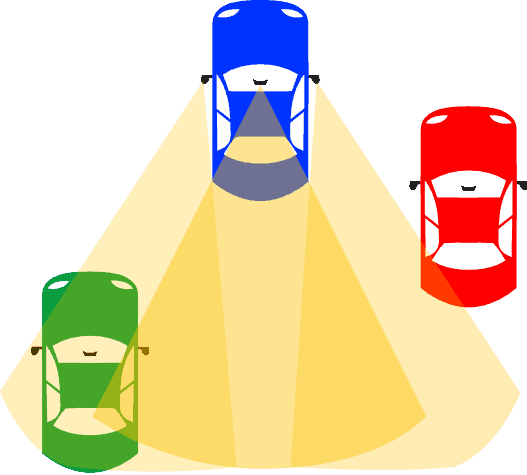 Illustration of the blind spots around a vehicle