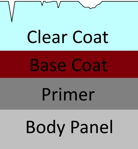 Illustration of worn out car paint